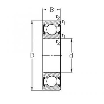 50 mm x 110 mm x 27 mm  NKE 6310-2RS2 deep groove ball bearings