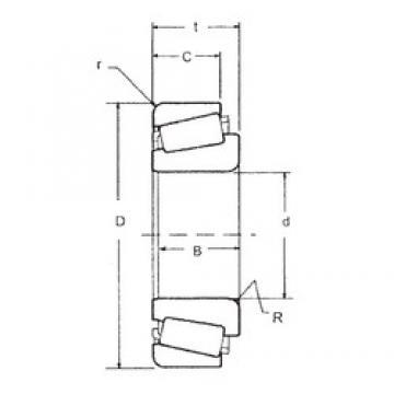 66,675 mm x 112,712 mm x 30,048 mm  FBJ 3984/3925 tapered roller bearings