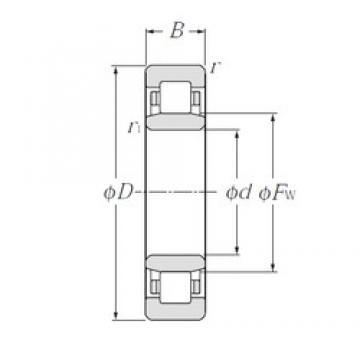 170 mm x 310 mm x 52 mm  NTN NU234 cylindrical roller bearings