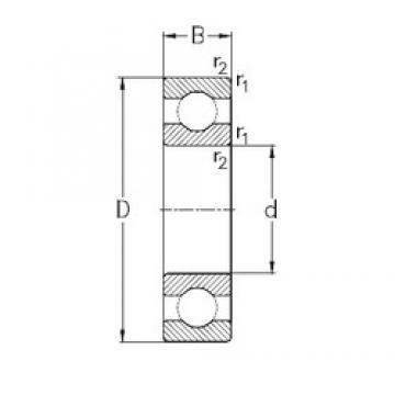 45 mm x 58 mm x 7 mm  NKE 61809 deep groove ball bearings