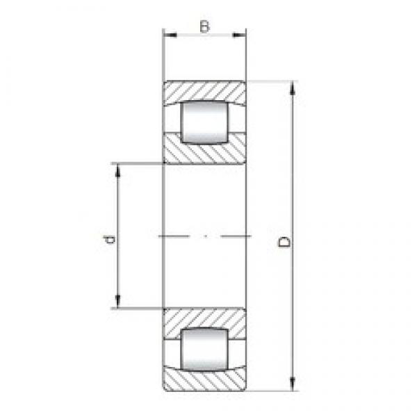 50 mm x 110 mm x 27 mm  Loyal 20310 C spherical roller bearings #3 image