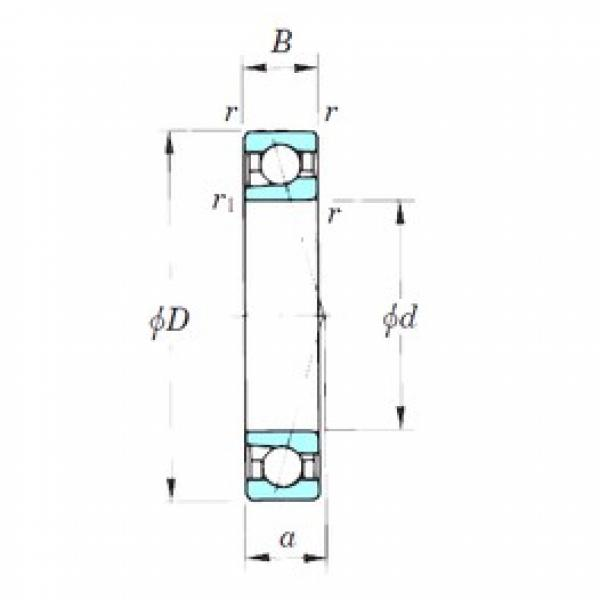 120 mm x 180 mm x 28 mm  KOYO 7024CPA angular contact ball bearings #3 image