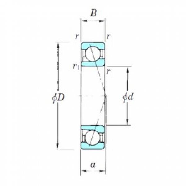 65 mm x 120 mm x 23 mm  KOYO 7213CPA angular contact ball bearings #3 image