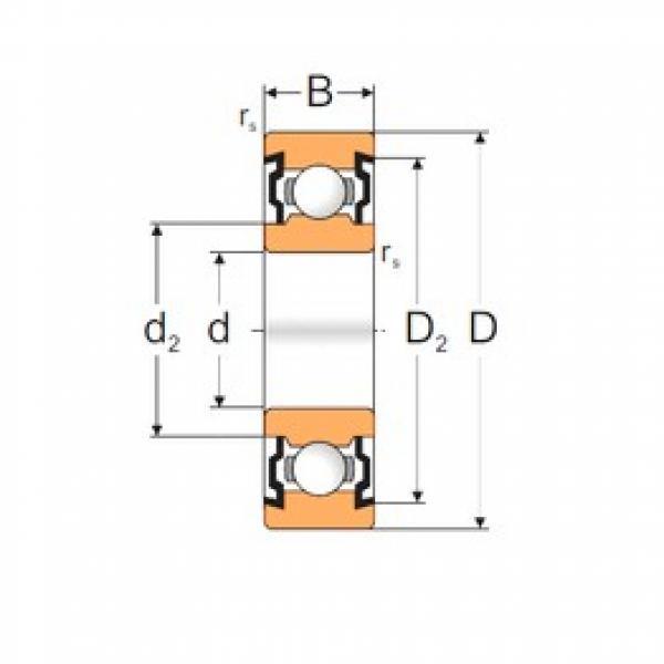 65 mm x 120 mm x 23 mm  Loyal 6213-2Z deep groove ball bearings #3 image
